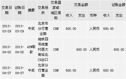 icbc-600